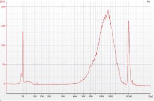 cDNA trace